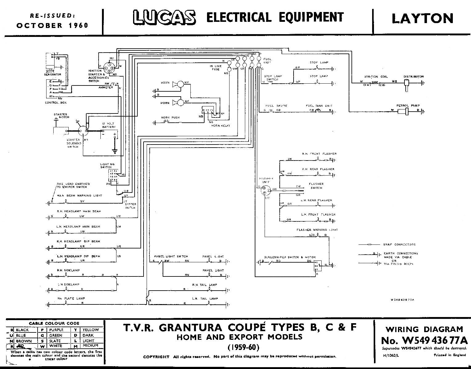Wiring Diagram Horton Nc Weston Auto C2150 Sliding Door Parts